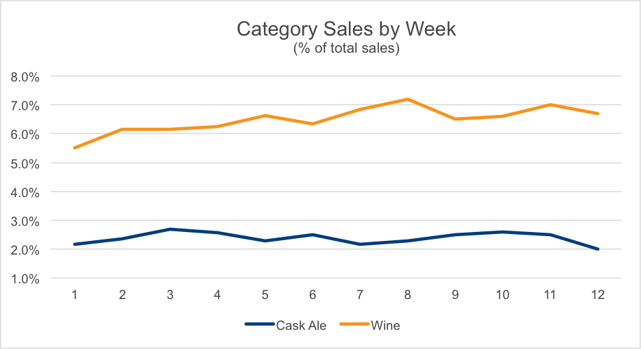 LinkToSales_Graph3