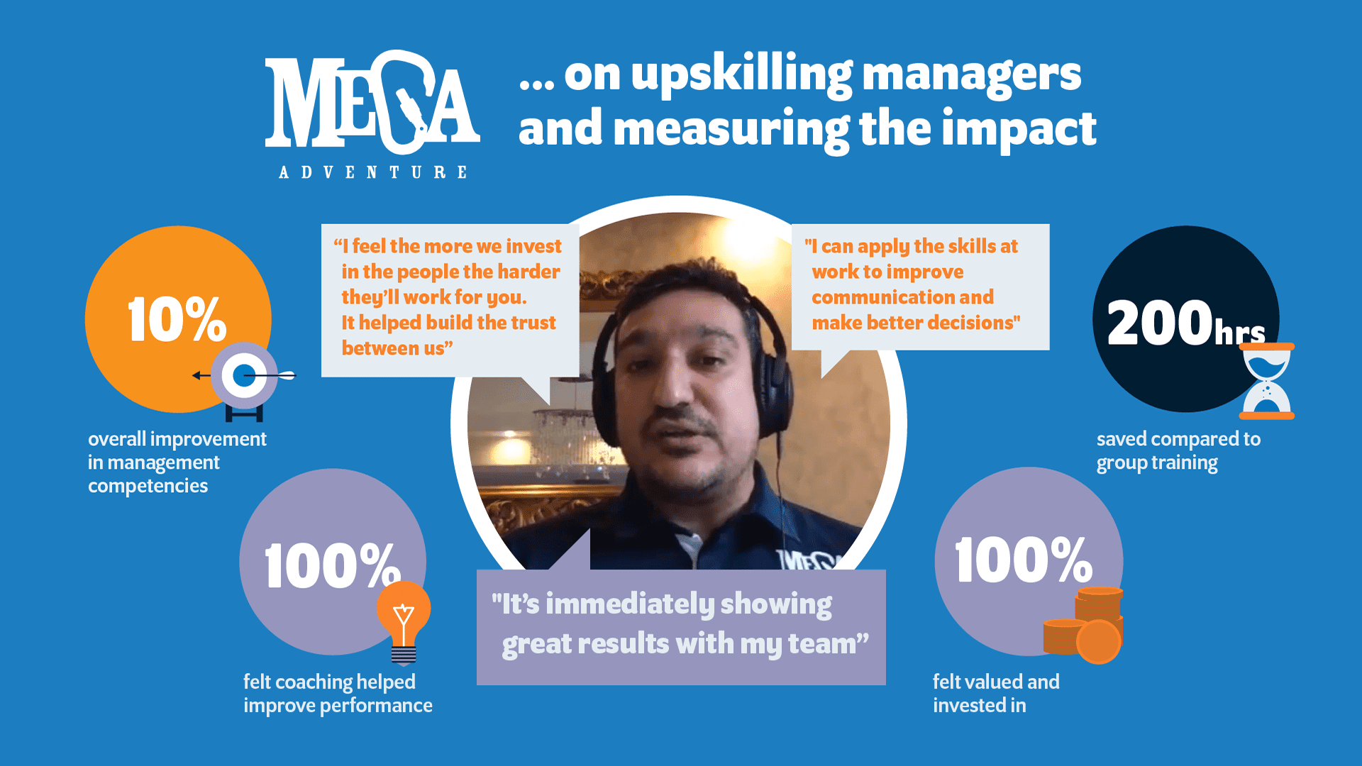Mega Adventure on upskilling managers and measuring the impact