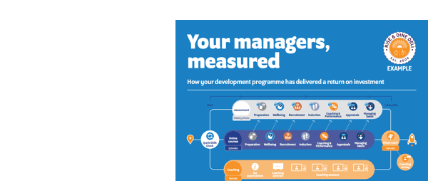 Your managers measured